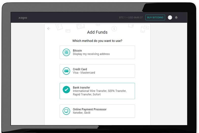 Add Funds via International Wire Transfer