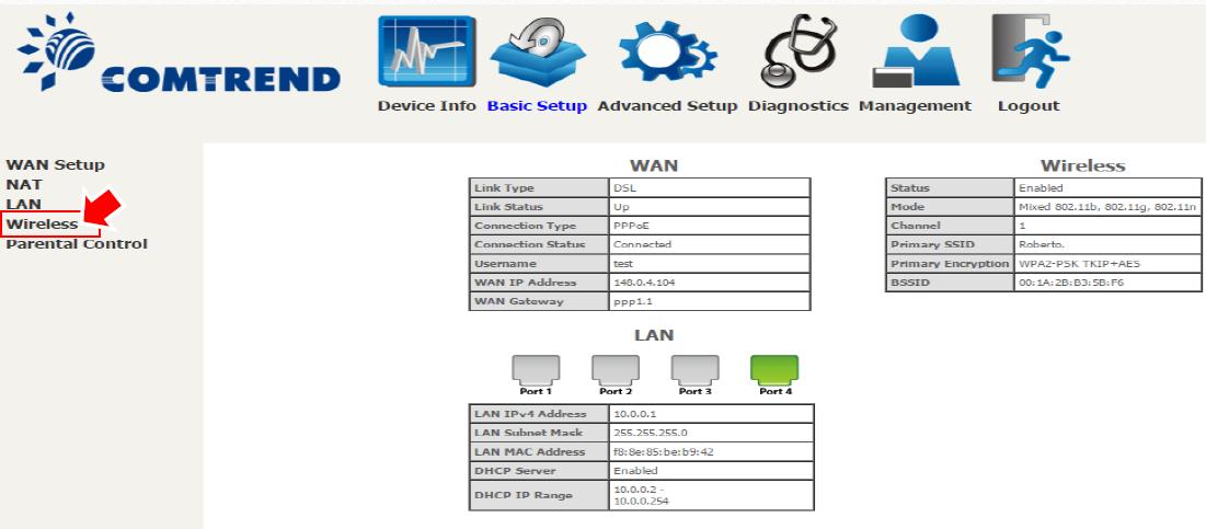 modem Wi-Fi Comtrend CT5374