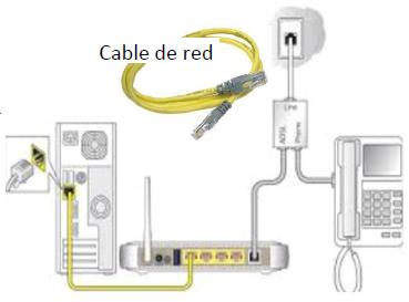 Conexión de módem y pc Internet Claro