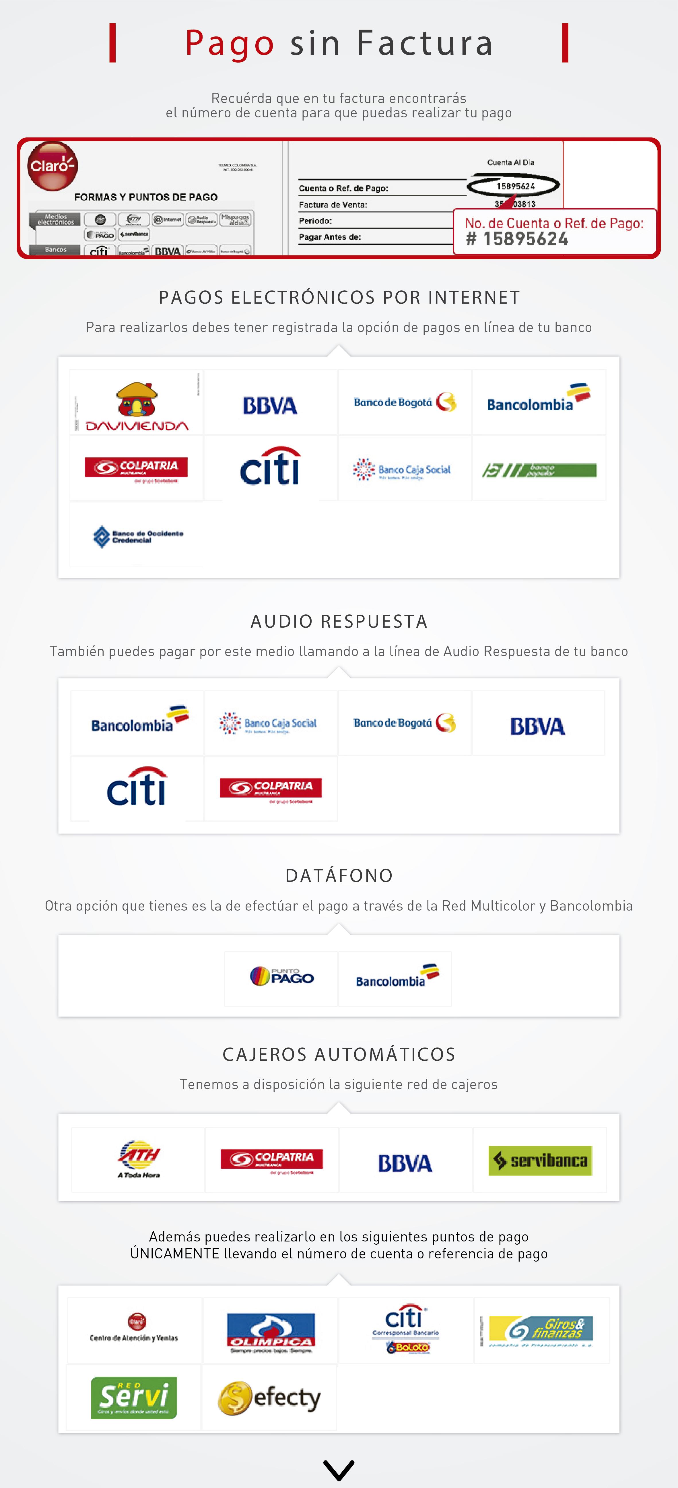Puntos De Pago Autorizados Soporte Te Apoyamos A Resolver Tus Dudas Y Problemas Claro Colombia
