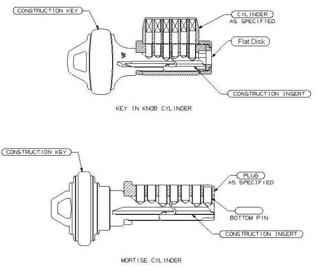 How is the split key construction insert retained in a cylinder?