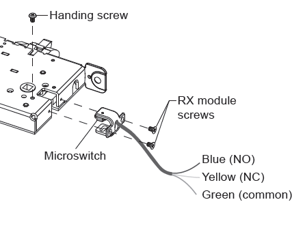 RX Switch Wiring what are the wiring details for the schlage l9000 mortise rx switch? von duprin wiring diagram at n-0.co